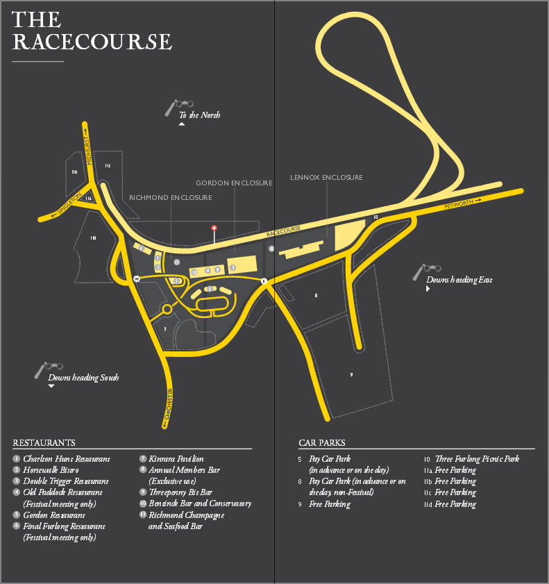 Goodwood Course Layout Map