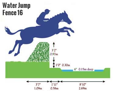 Grand National Fence : The Water Jump