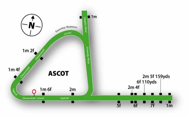Ascot Racecourse Flat Course Plan