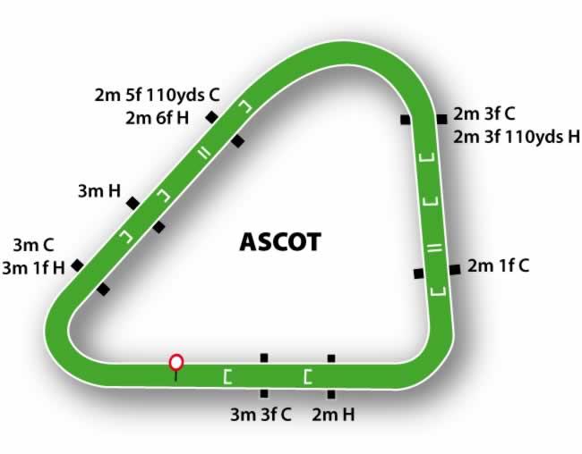Ascot Jumps Course plan